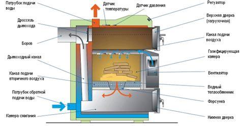 resistance ballon eau chaude 441 chauffage gaz trumatic s 3000 prix de renovation au m2 224