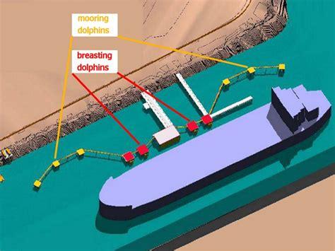 boat fender definition dolphins mooring breasting berthing ships aviation