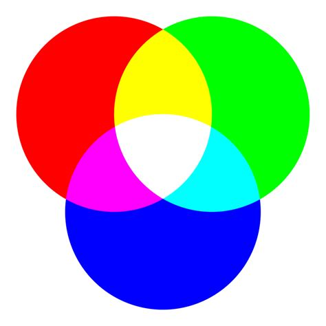 3 primary colors of light white and coloured light worksheet edplace