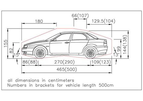 car dimensions in feet fundamental forces may 2011