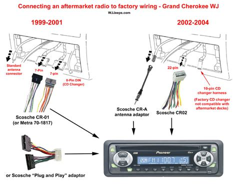 grand jeep pioneer diagram installation wiring sound system wiring diagram 2004 grand get free