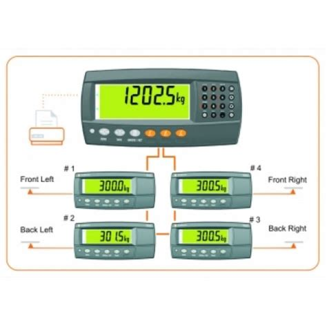 Rinstrum Indicator Basic R 320 K344 indicator rinstrum r320 indicator rinstrum r320 gi 225 r蘯サ c 226 n h豌ng th盻杵h