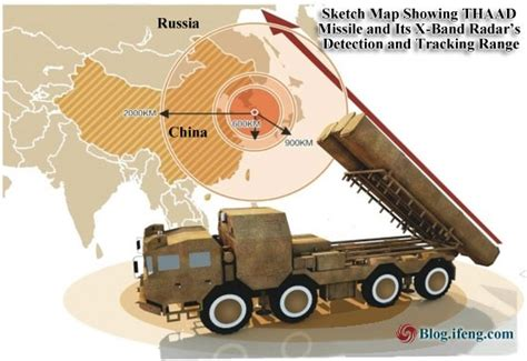 thaad  rok potential harm outweighs benefits china  focus