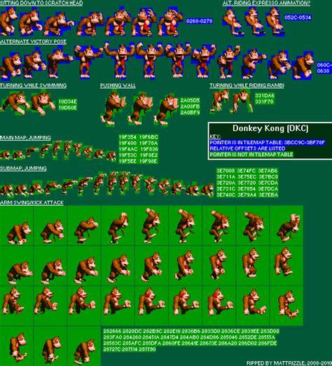 Kaos 3d Monkey kong barrel sprite