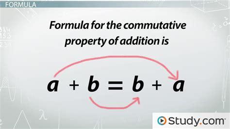 commutative property of addition definition www pixshark