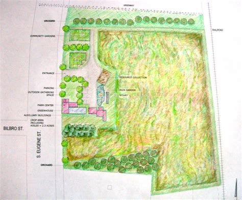 layout of the land 28 farm layout design ideas to inspire your homestead dream