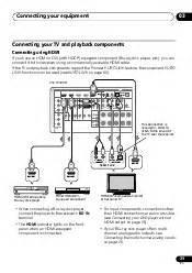 pioneer vsx 1019ah k av receiver gloss support and manuals