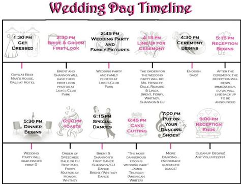 best photos of wedding ceremony timeline template