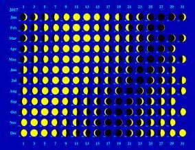 South Korea Calendrier 2018 Moon Phase Calendar 2017 Chart Lunar Schedule Template