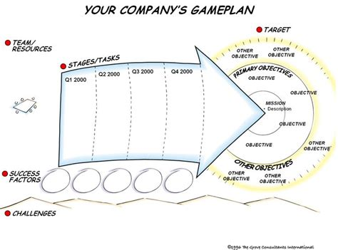 game design workshop pdf game plan leeg workshop templates pinterest tools