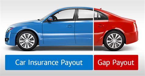 gap insurance  dummies