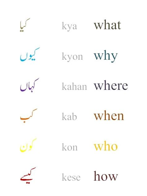 Urdu Credit Letter Question Words Urdu Polyglotism Language Middle And Pictures