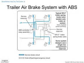 Air Brake System On Tractor Trailer Chapter 28 Truck Brake Systems Ppt
