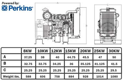 perkins diesel generators made in usa with pride