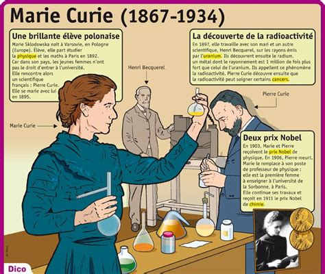 marie curie biography in spanish marie curie on pinterest marie curie radioactivity
