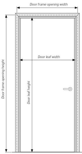 Typical Interior Door Frame Dimensions 2 Photos Average Interior Door Size