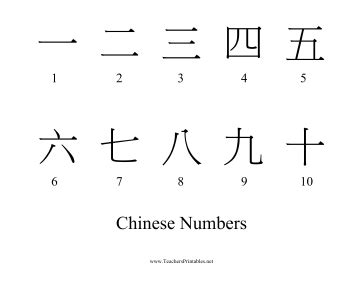 printable chinese numbers 1 10 chinese numbers