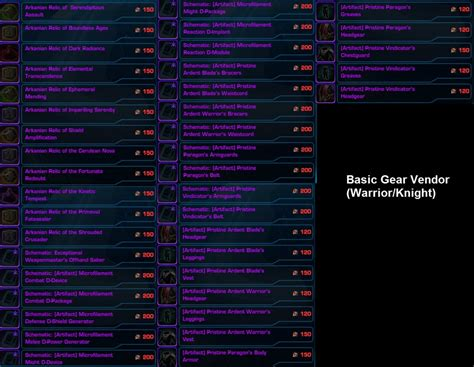 Gear Bonus Cap swtor commendations system in patch 2 0 dulfy