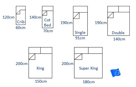 bedroom sizes uk bed sizes and space around the bed