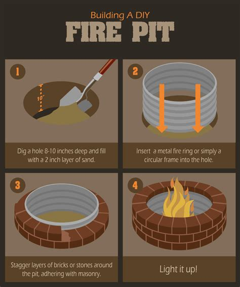 how to build a backyard firepit how to build a backyard pit diy illustrated guide