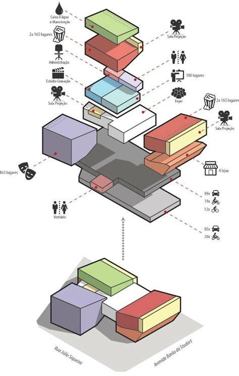 Architecture Design Concept Presentation Best 25 Concept Architecture Ideas On