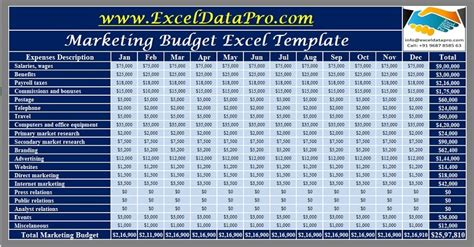 marketing budget excel template exceldatapro