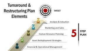 Our turnaround amp restructuring projects typically include the