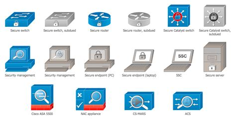 visio cisco icons cisco icon pictures to pin on pinsdaddy