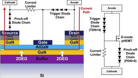 esd diode led esd diode application 28 images patent us20050274956 led chip with integrated fast switching