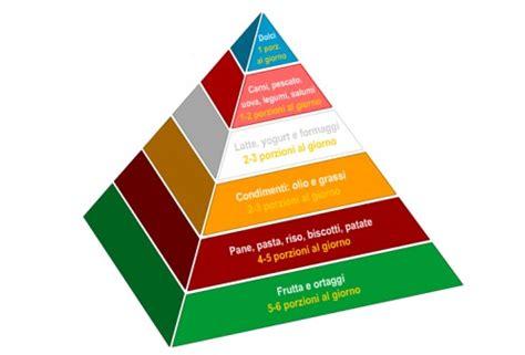 piramide alimentare giornaliera la piramide alimentare giornaliera stetoscopio rivista