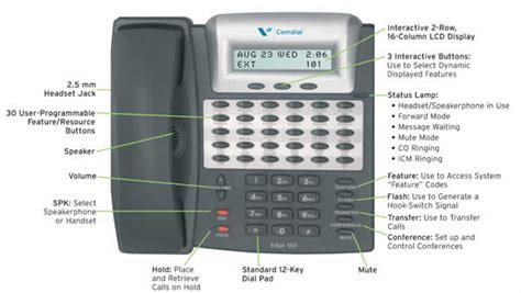 Comdial Edge 120 Reset Voicemail Password | telco enterprises voip home security fresno networking