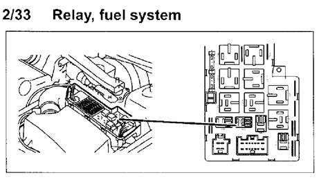 2005 volvo s40 fuel relay location wiring diagrams