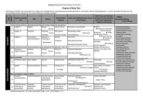 5 year career development plan template fidelitypoint org