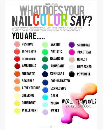 what color are you 25 best ideas about mood nail on mood
