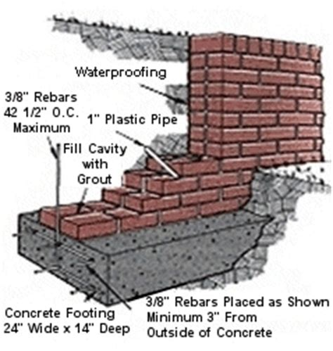how to build a brick retaining wall garden brick accents 4 retaining wall doityourself