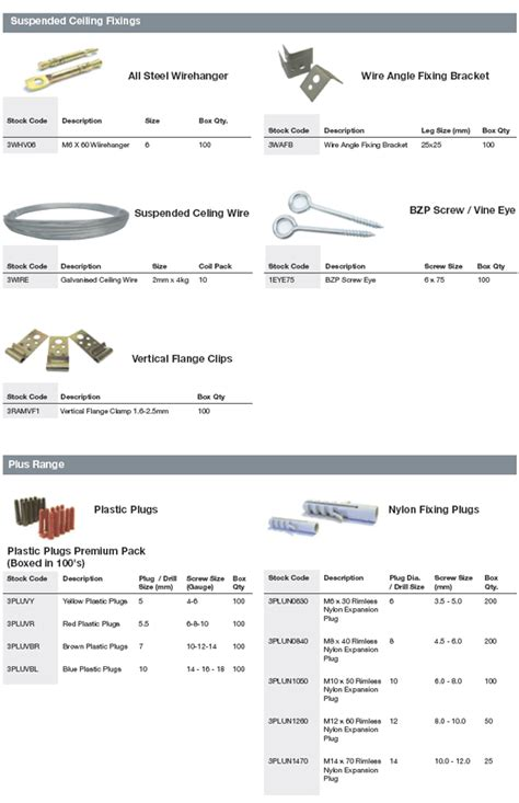 Suspended Ceiling Fixings by Fixings Fasteners Suspended Ceiling Fixings Vanguard One