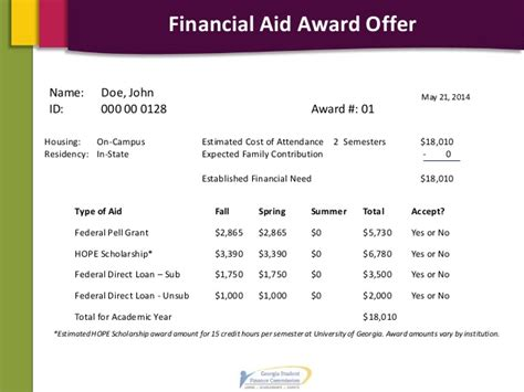 College Award Letter Exles 2014 2015 Financial Aid Presentation Pdf