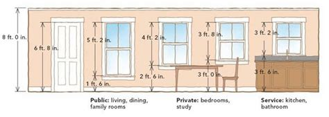 bathroom window height from floor 21 best images about client board jamaica plain on