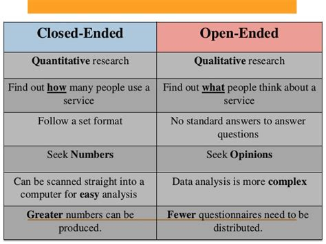 Open Ended Questions In Research Papers by How To Choose Research Methods