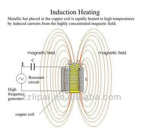 induction heater for nuts induction heating machine for nuts and bolts 60kw buy nuts and bolts 60kw
