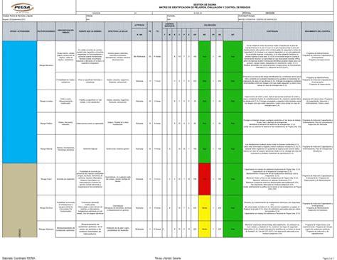matriz de riesgo matriz de riesgo matriz de riesgos pegsa ltda generar energ 237 a limpia es