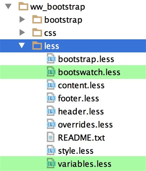 bootstrap themes variables less how to use bootswatch themes in drupal 7 webwash