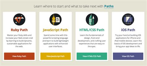 learning to code with treehouse a review 183 raygun blog learning to code team treehouse review
