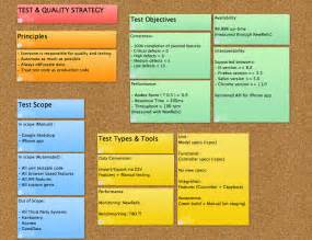 test automation strategy document template agile test strategy template agile software development