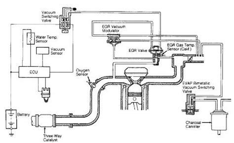 corolla 4afe wiring diagram a bit here