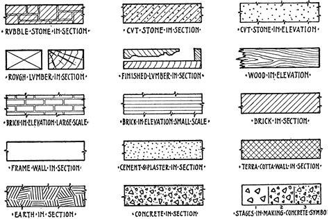 Symbols Of Building Materials Clipart Etc