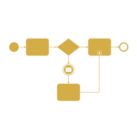 bpmn related office templates for ms office software