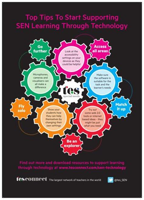 design technology competition best 25 technology posters ideas on pinterest what is