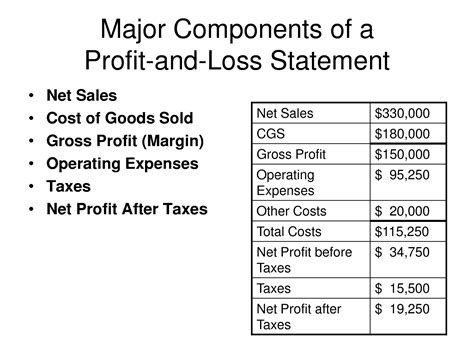 simple expense report template and inspiration 7 simple profit loss