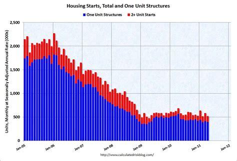 pignorate dalle banche reset la grande depressione immobiliare icebergfinanza
